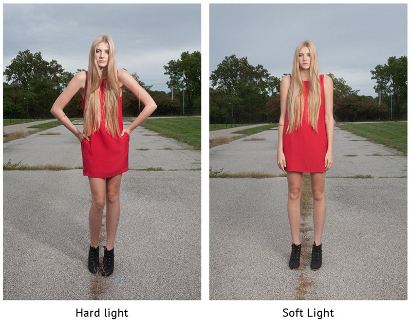 Photography lighting patterns - Tangents