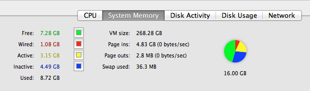 Mac: quick fix for Adobe Bridge CS5 / CS6 memory leak?